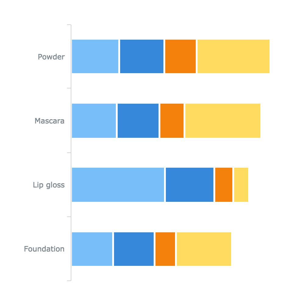 Chart type Stacked Bar Chart image